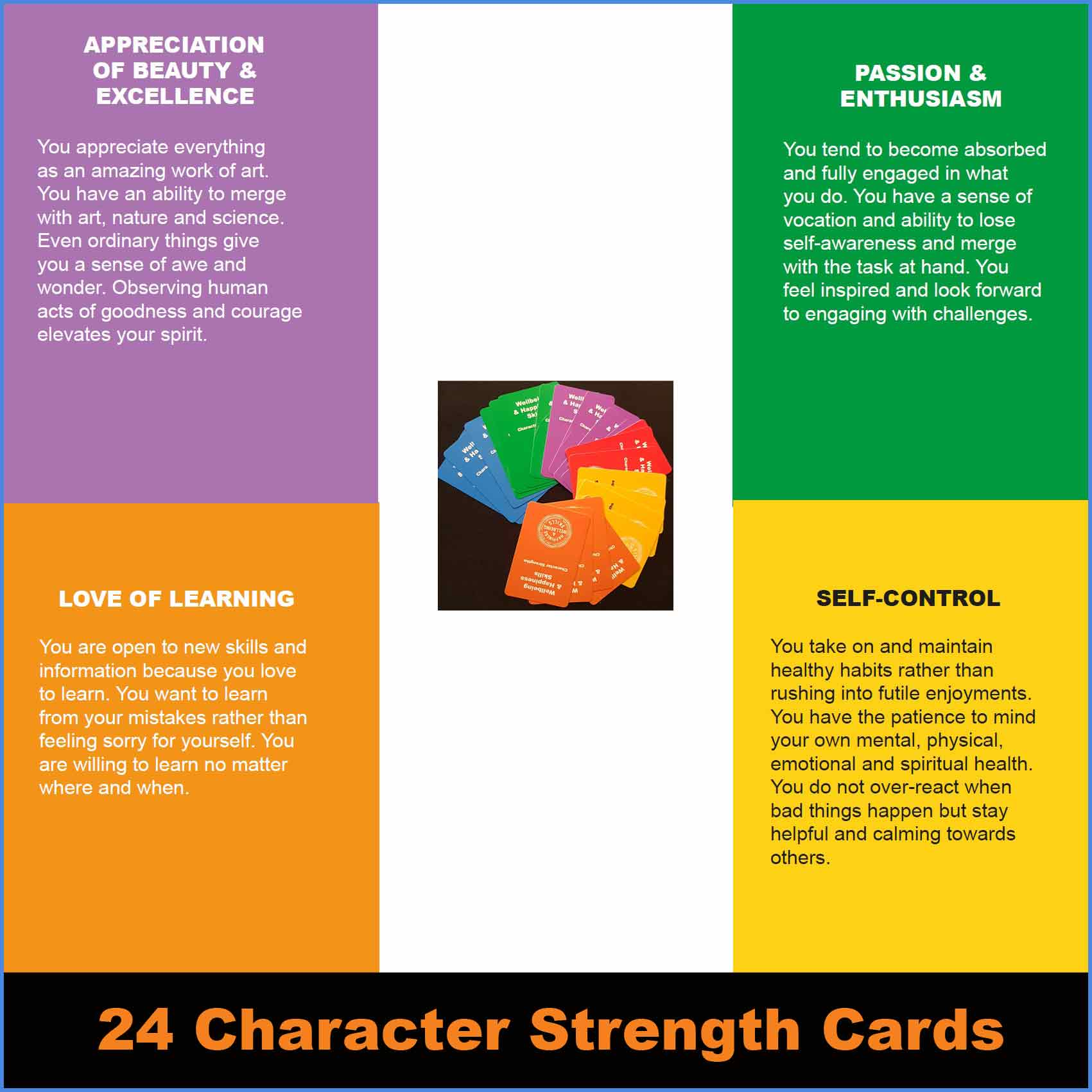 Character Strength Cards Set of 24